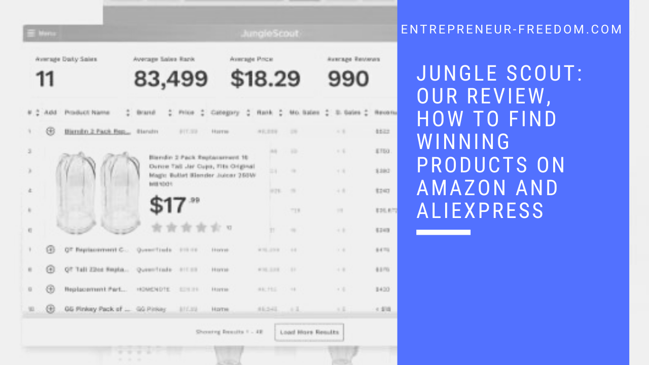 Jungle Scout_ our review, how to find winning products on Amazon and Aliexpress